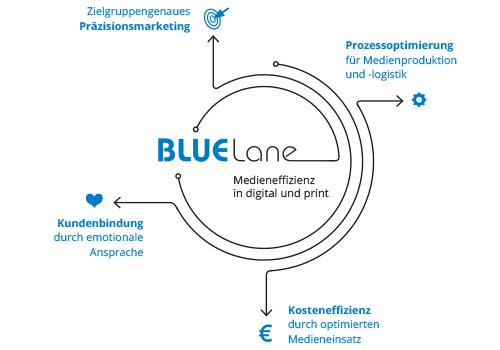 bluelane_schnecke